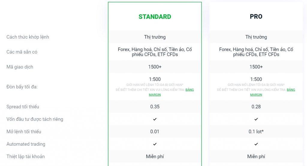 Đánh giá sàn giao dịch Forex XTB